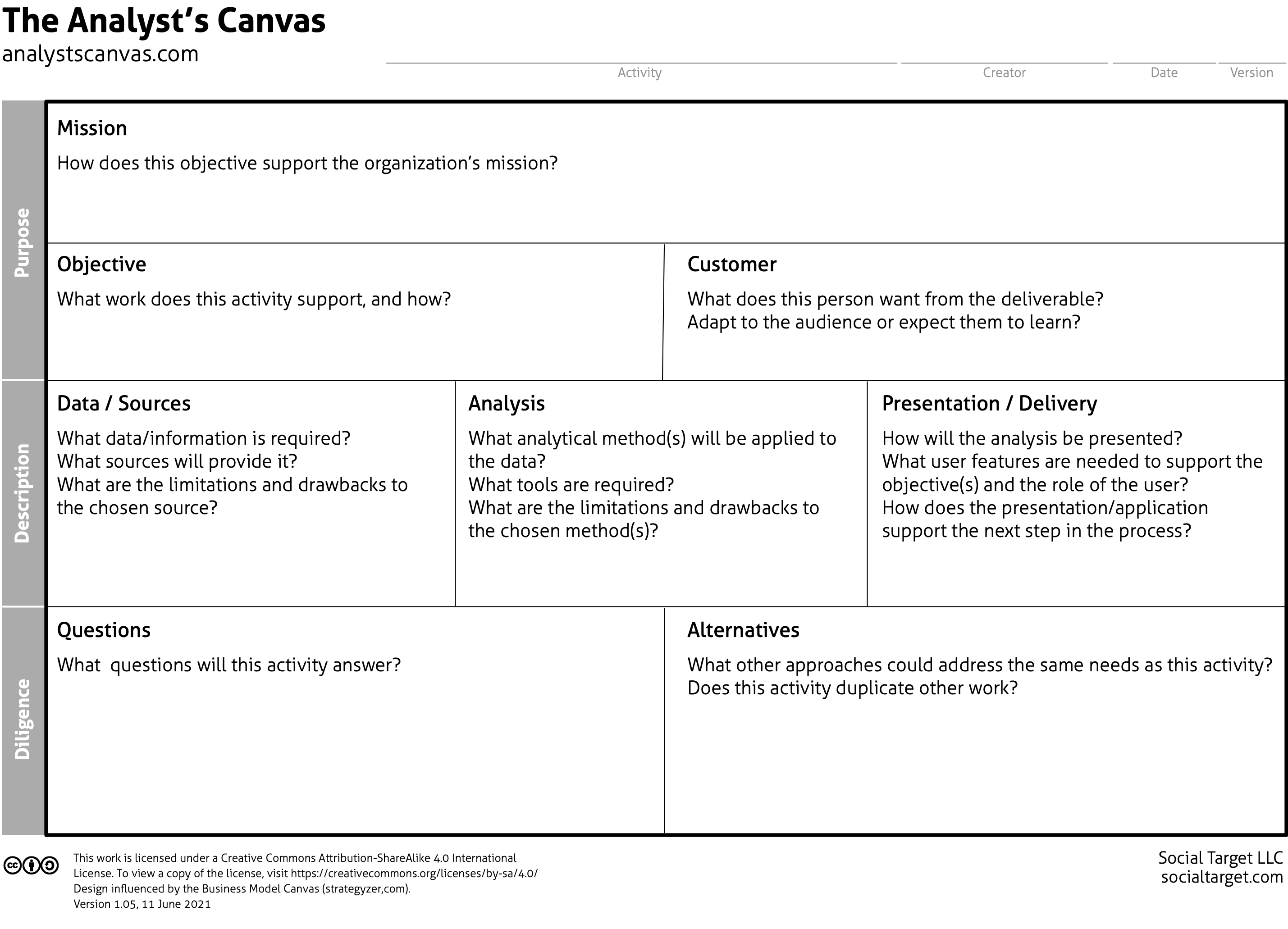 The analysts canvas captioned
